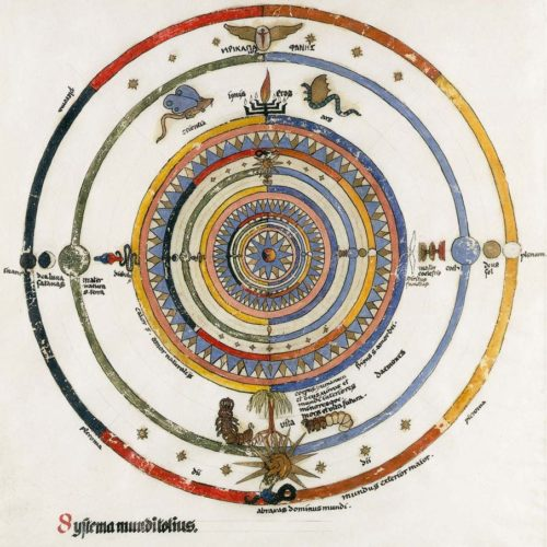 Jungian Mandala used as featured Image for Create your own Mandala